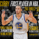 Stephen Curry Wallpaper Shooting 5 150×150