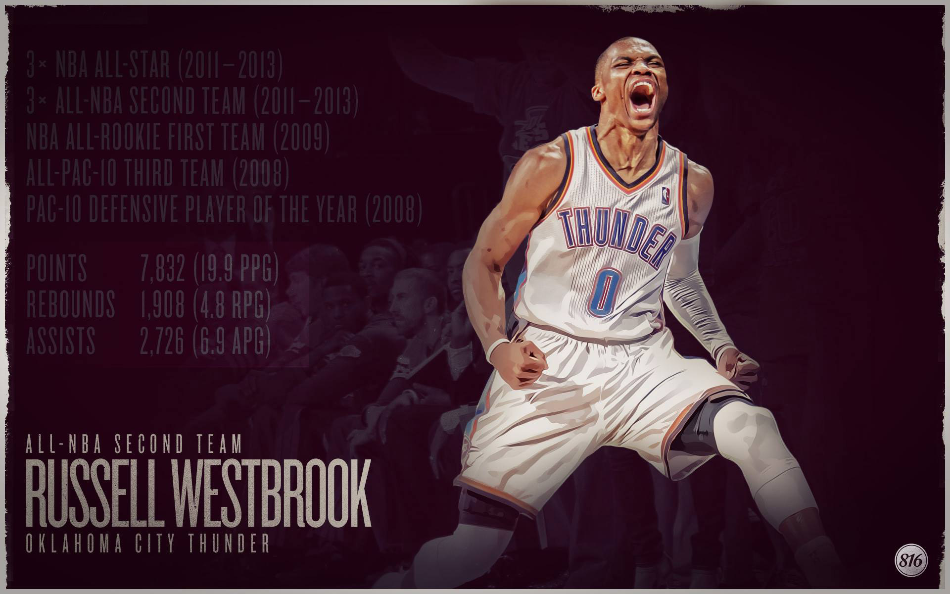 Russell Westbrook Wallpaper 30