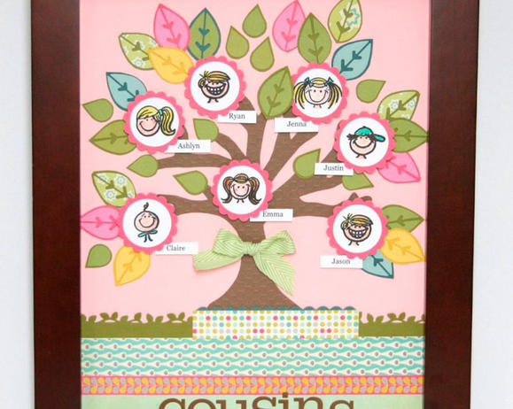 Family Trees For KidsFamily Tree Ideas For Kids Project
