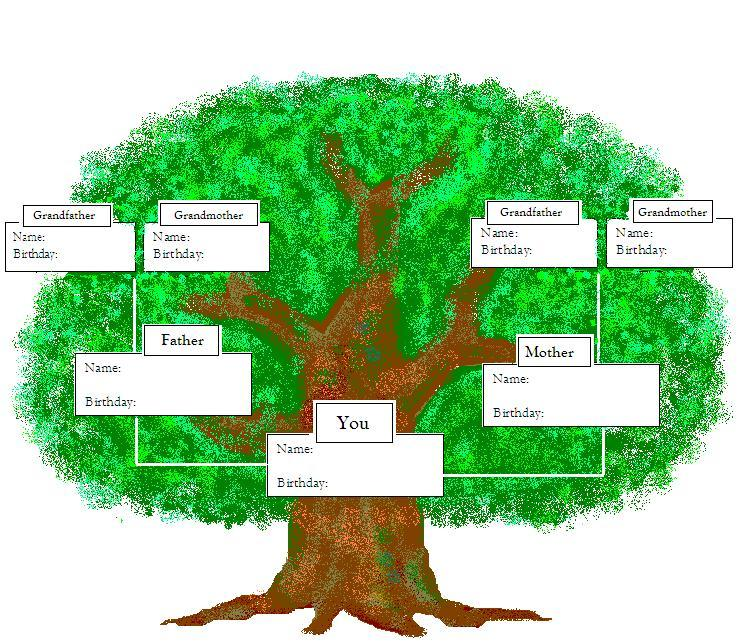 Family Trees For Kids | The Art Mad Wallpapers