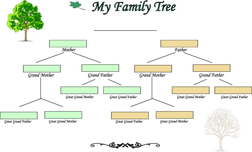 blank family tree 5 generations