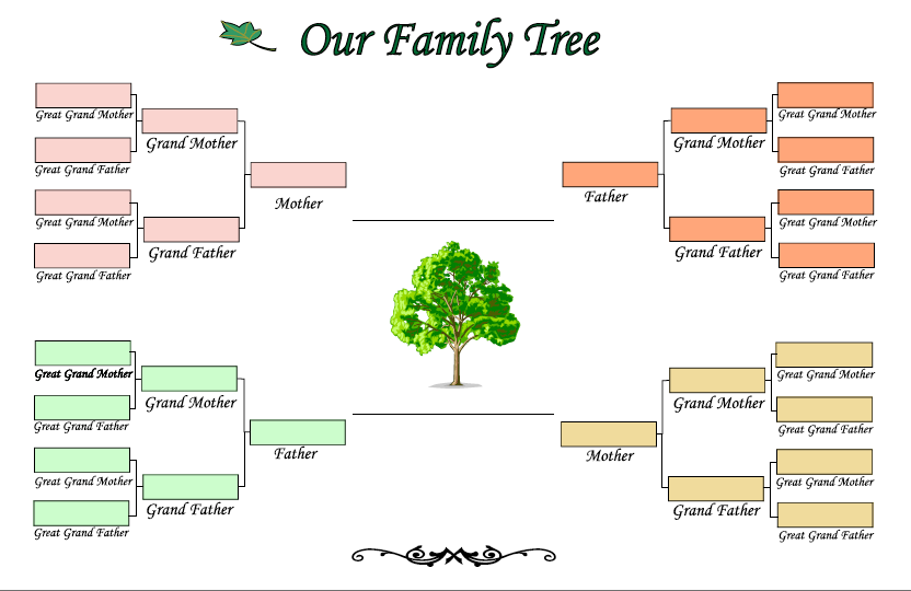 Family Tree Template Word | out-of-darkness