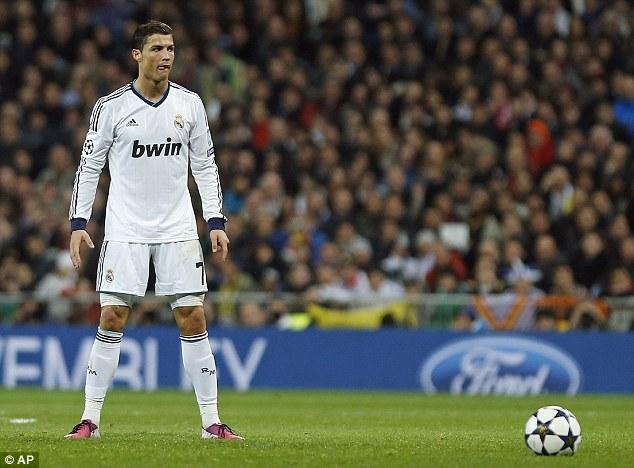Cristiano Ronaldo Free Kick Stance 7 1